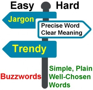 jargo versus precise word clear meaning